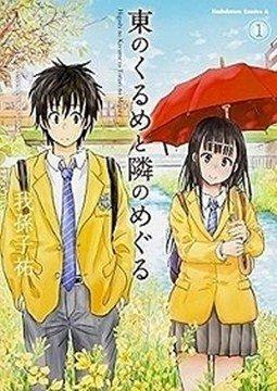 อ่านการ์ตูน มังงะ Higashi no Kurume to Tonari no Meguru แปลไทย